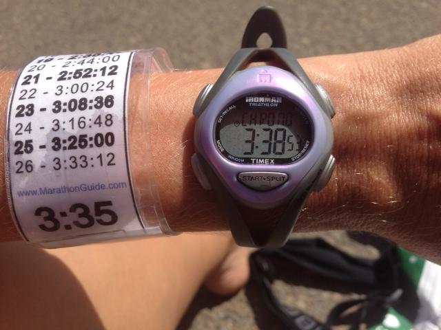 EK Full Marathon
